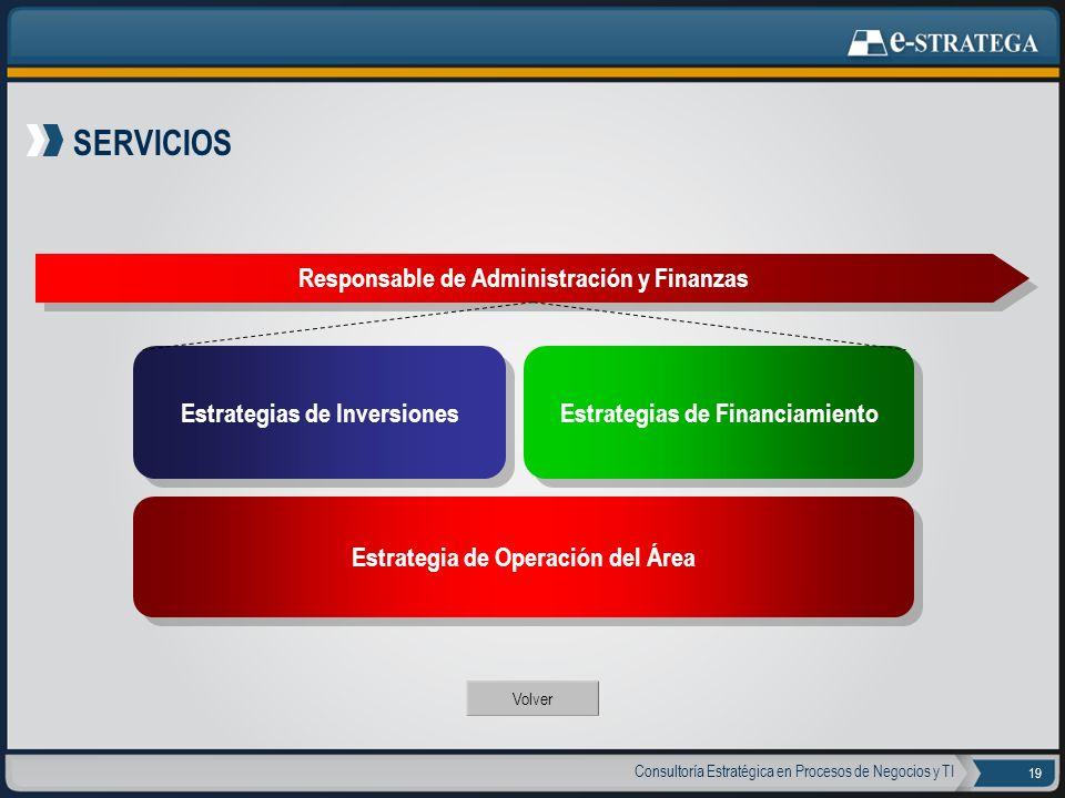 Consultoría Estratégica en Procesos de Negocios y TI 19 SERVICIOS Responsable de Administración y Finanzas Volver Estrategias de Inversiones Estrategi