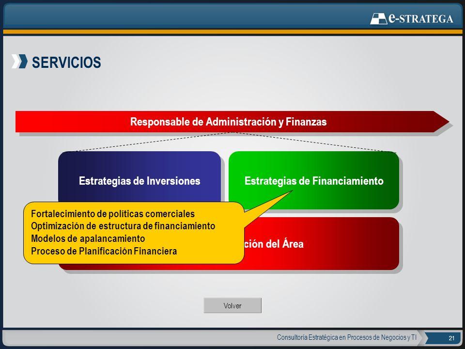 Consultoría Estratégica en Procesos de Negocios y TI 21 SERVICIOS Responsable de Administración y Finanzas Volver Estrategias de Inversiones Estrategi