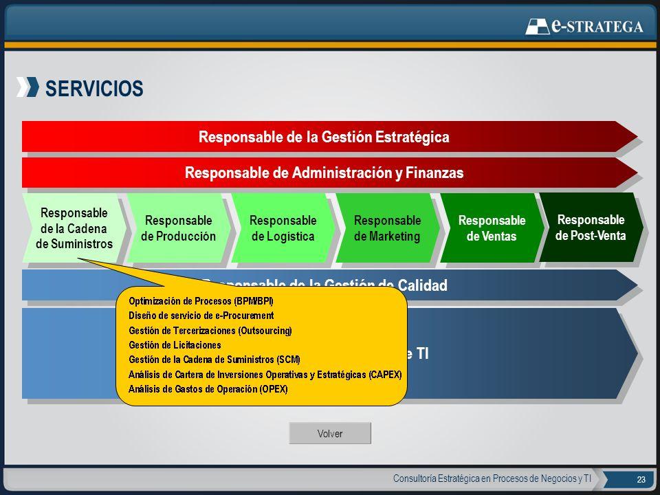 Consultoría Estratégica en Procesos de Negocios y TI 23 SERVICIOS Responsable de la Gestión de TI Responsable de la Gestión de Calidad Responsable de