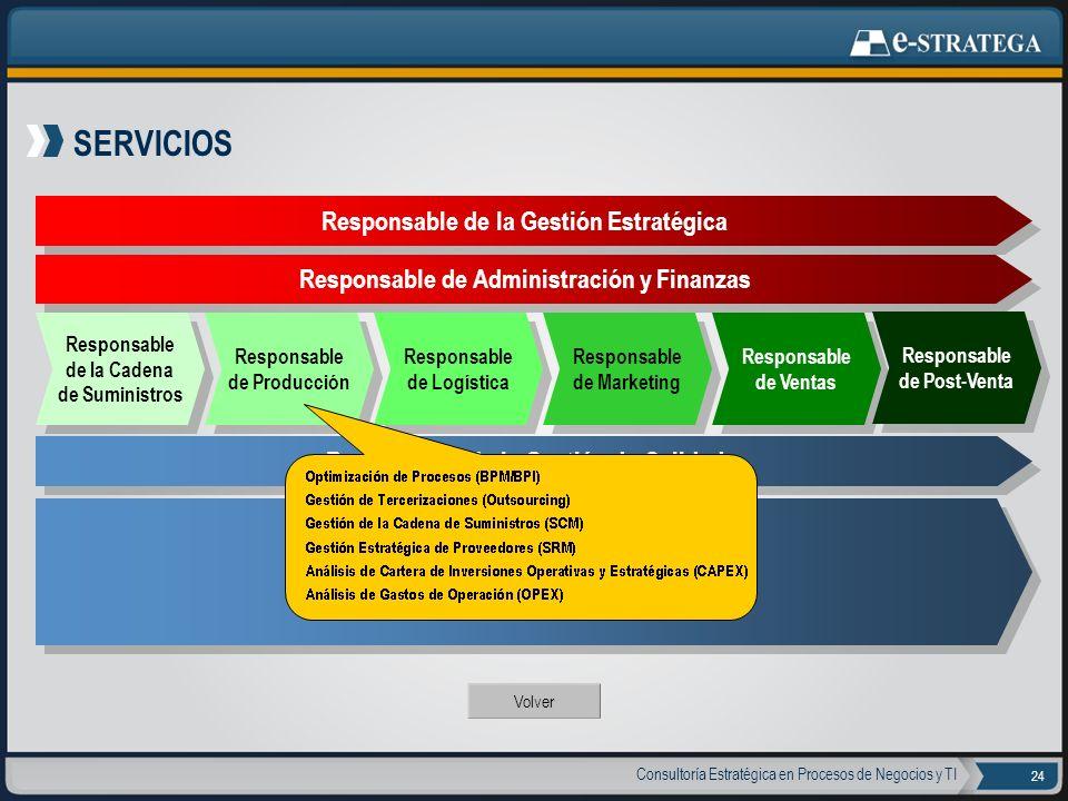 Consultoría Estratégica en Procesos de Negocios y TI 24 SERVICIOS Responsable de la Gestión de TI Responsable de la Gestión de Calidad Responsable de