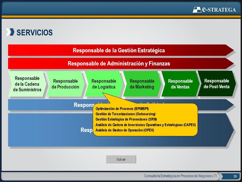 Consultoría Estratégica en Procesos de Negocios y TI 25 SERVICIOS Responsable de la Gestión de TI Responsable de la Gestión de Calidad Responsable de