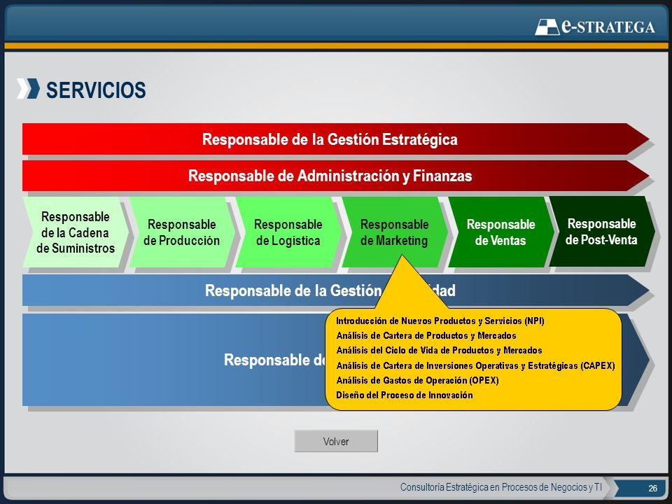 Consultoría Estratégica en Procesos de Negocios y TI 26 SERVICIOS Responsable de la Gestión de TI Responsable de la Gestión de Calidad Responsable de