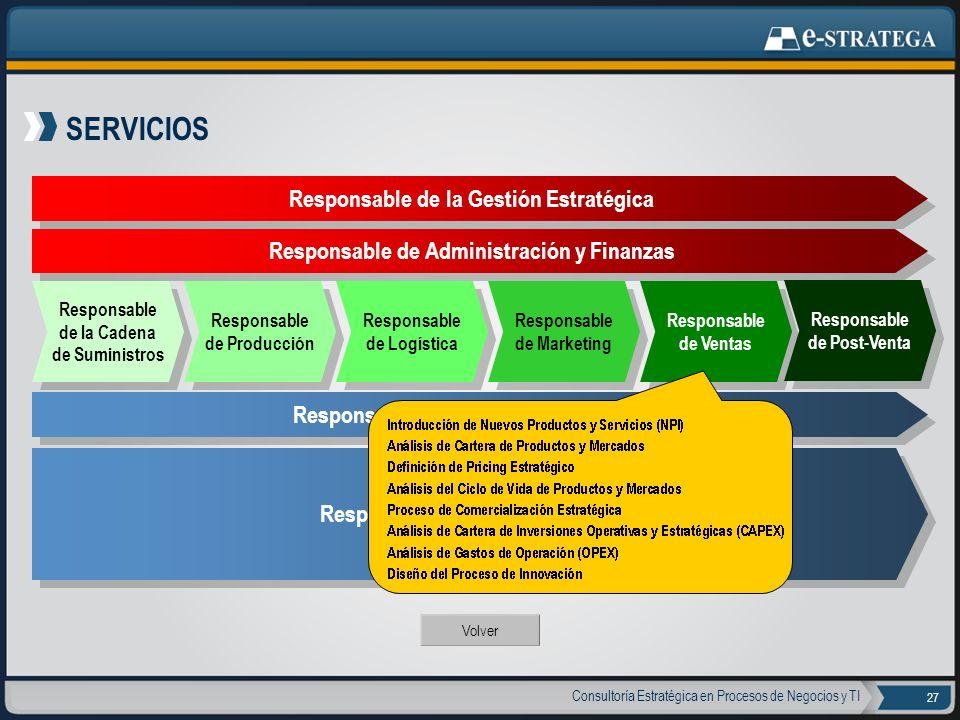 Consultoría Estratégica en Procesos de Negocios y TI 27 SERVICIOS Responsable de la Gestión de TI Responsable de la Gestión de Calidad Responsable de
