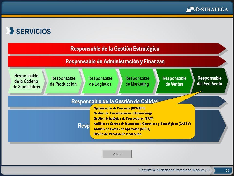Consultoría Estratégica en Procesos de Negocios y TI 28 SERVICIOS Responsable de la Gestión de TI Responsable de la Gestión de Calidad Responsable de