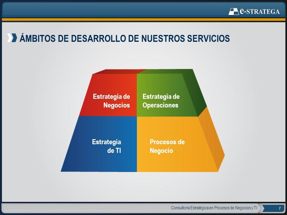 Consultoría Estratégica en Procesos de Negocios y TI 7 ÁMBITOS DE DESARROLLO DE NUESTROS SERVICIOS Estrategia de Negocios Estrategia de Operaciones Es