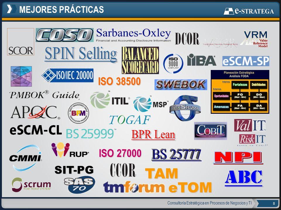 Consultoría Estratégica en Procesos de Negocios y TI 9 CLIENTES QUE CONFIAN EN NOSOTROS Banca Estados Unidos Servicios globales financieros con fines activos de $2.3 trillones.