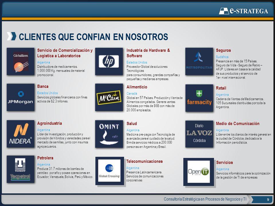 Consultoría Estratégica en Procesos de Negocios y TI 10 CLIENTES QUE CONFIAN EN NOSOTROS Servicios Masivos Argentina Distribuidora de medicamentos.