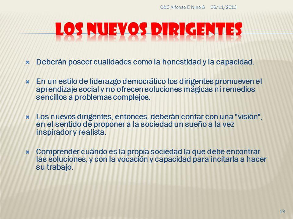 06/11/2013G&C Alfonso E Nino G 19 Deberán poseer cualidades como la honestidad y la capacidad. En un estilo de liderazgo democrático los dirigentes pr