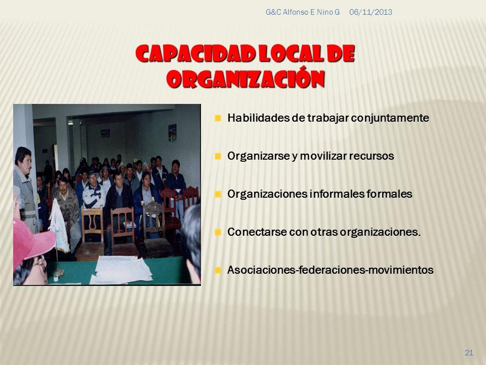 06/11/2013G&C Alfonso E Nino G 21 Habilidades de trabajar conjuntamente Organizarse y movilizar recursos Organizaciones informales formales Conectarse