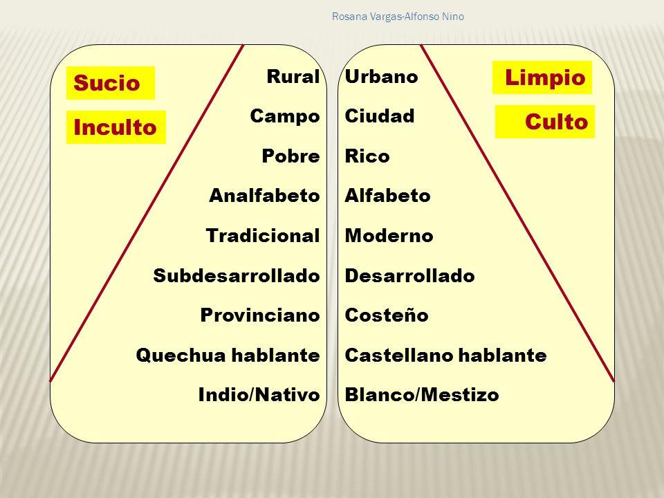 Rosana Vargas-Alfonso Nino Rural Campo Pobre Analfabeto Tradicional Subdesarrollado Provinciano Quechua hablante Indio/Nativo Urbano Ciudad Rico Alfab