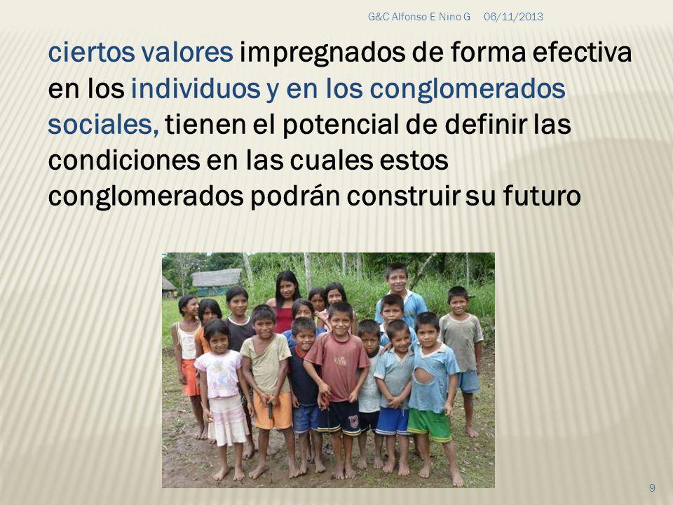06/11/2013G&C Alfonso E Nino G 9 ciertos valores impregnados de forma efectiva en los individuos y en los conglomerados sociales, tienen el potencial