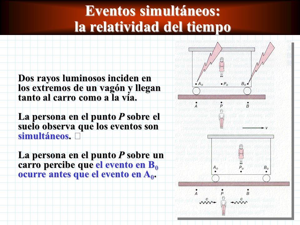 Relatividad Primer postulado de Einstein: Las leyes de la física son las mismas para todos los marcos de referencia que se mueven a una velocidad cons