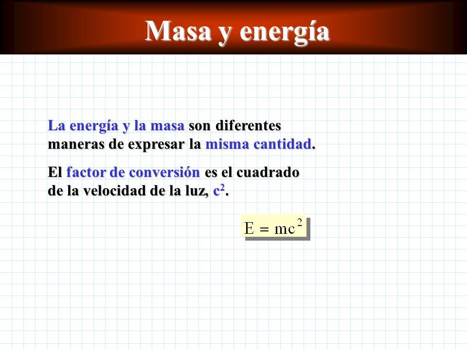 Longitud, masa y tiempo relativistas Masa relativista Dilatación del tiempo Contracción relativista Los objetos se vuelven más pequeños conforme aumen
