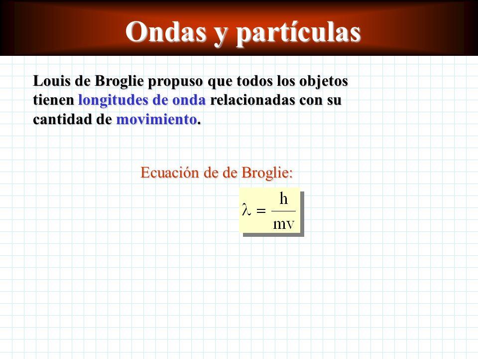 Teoría cuántica y el efecto fotoeléctrico La ecuación de Planck muestra la relación entre la energía electromagnética y la frecuencia de radiación. h