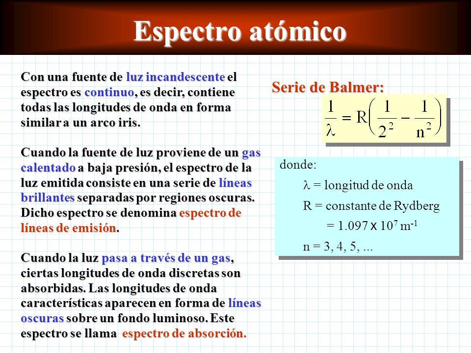 Orbitas electrónicas r electrón centro del núcleo donde: r = radio orbital del electrón e = carga del electrón 0 = permisividad en el vacío = 8.85 x 1