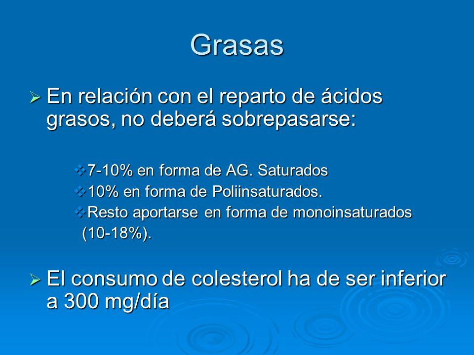 Grasas En relación con el reparto de ácidos grasos, no deberá sobrepasarse: En relación con el reparto de ácidos grasos, no deberá sobrepasarse: 7-10%