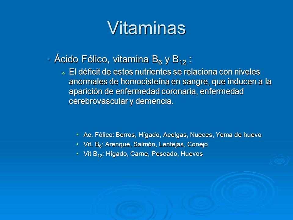 Vitaminas Ácido Fólico, vitamina B 6 y B 12 :Ácido Fólico, vitamina B 6 y B 12 : El déficit de estos nutrientes se relaciona con niveles anormales de