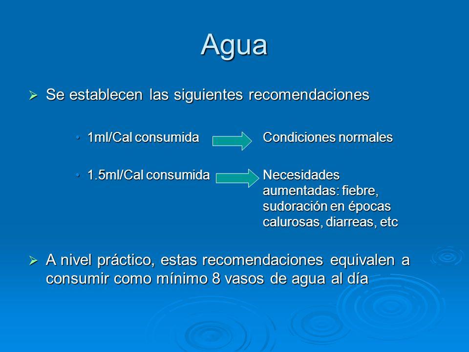 Agua Se establecen las siguientes recomendaciones Se establecen las siguientes recomendaciones 1ml/Cal consumida Condiciones normales1ml/Cal consumida