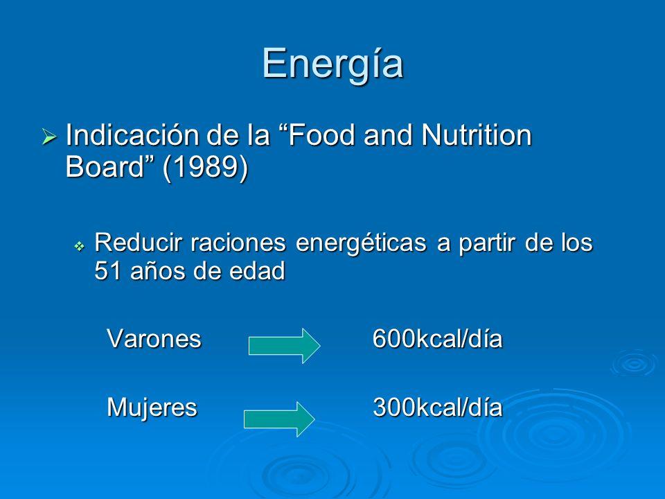 Energía Indicación de la Food and Nutrition Board (1989) Indicación de la Food and Nutrition Board (1989) Reducir raciones energéticas a partir de los