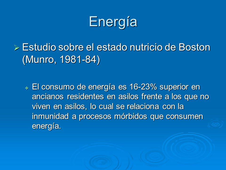 Energía Estudio sobre el estado nutricio de Boston (Munro, 1981-84) Estudio sobre el estado nutricio de Boston (Munro, 1981-84) El consumo de energía