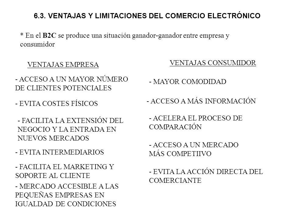 6.3. VENTAJAS Y LIMITACIONES DEL COMERCIO ELECTRÓNICO * En el B2C se produce una situación ganador-ganador entre empresa y consumidor VENTAJAS EMPRESA