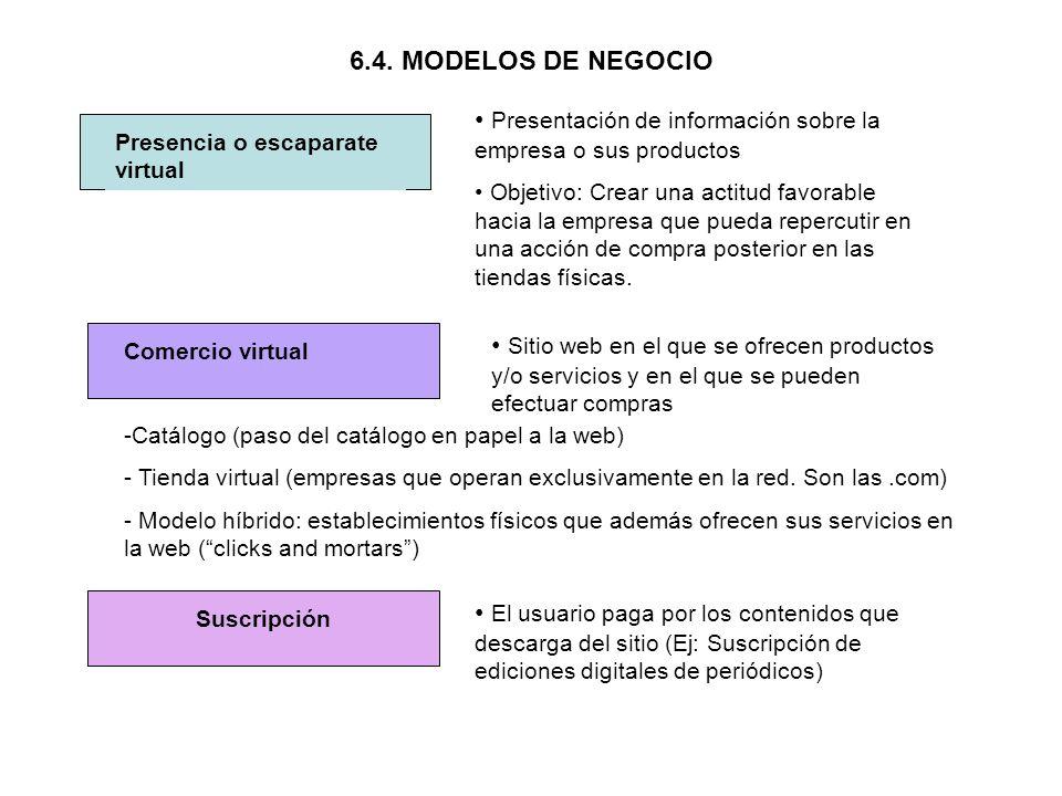 6.4. MODELOS DE NEGOCIO Presencia o escaparate virtual Presentación de información sobre la empresa o sus productos Objetivo: Crear una actitud favora