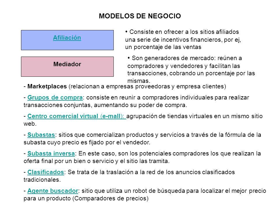 MODELOS DE NEGOCIO Afiliación Consiste en ofrecer a los sitios afiliados una serie de incentivos financieros, por ej, un porcentaje de las ventas Medi