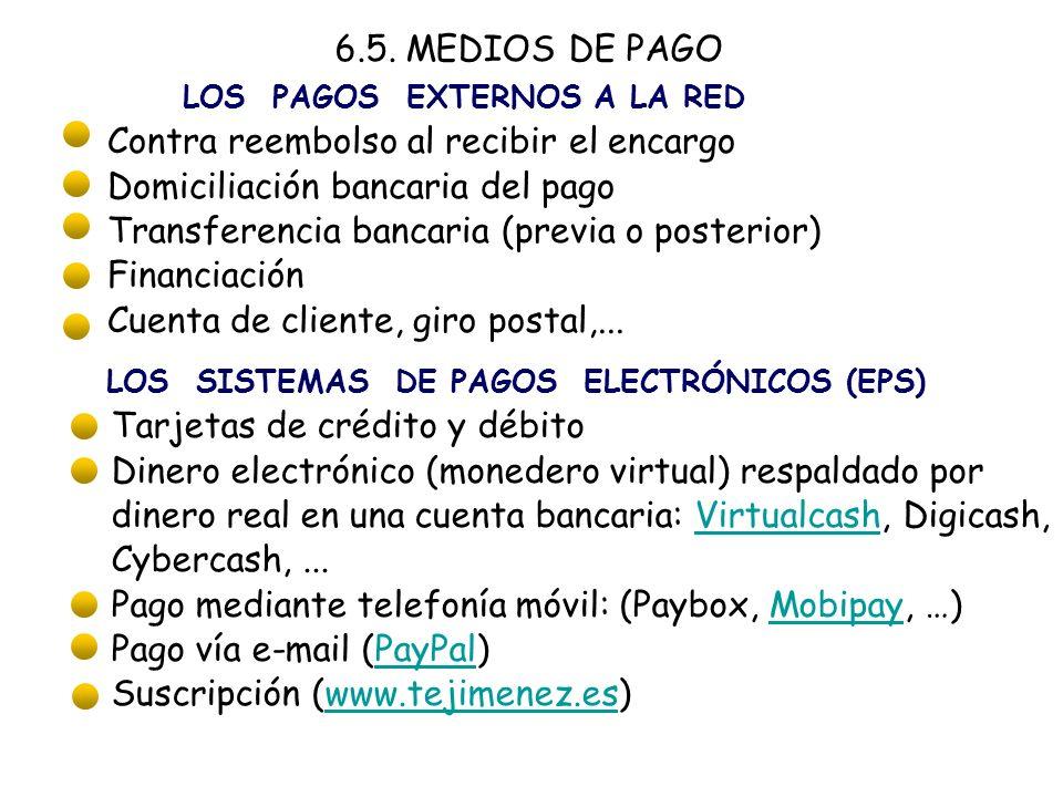 6.5. MEDIOS DE PAGO LOS PAGOS EXTERNOS A LA RED LOS SISTEMAS DE PAGOS ELECTRÓNICOS (EPS) Contra reembolso al recibir el encargo Domiciliación bancaria