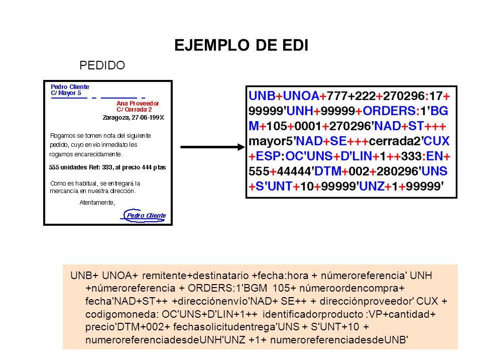 EJEMPLO DE EDI PEDIDO UNB+ UNOA+ remitente+destinatario +fecha:hora + númeroreferencia' UNH +númeroreferencia + ORDERS:1'BGM 105+ númeroordencompra+ f