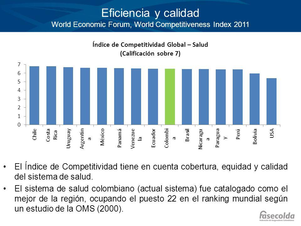 Eficiencia y calidad World Economic Forum, World Competitiveness Index 2011 El Índice de Competitividad tiene en cuenta cobertura, equidad y calidad d
