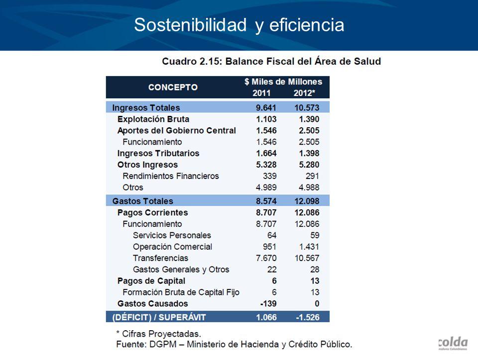 Sostenibilidad y eficiencia