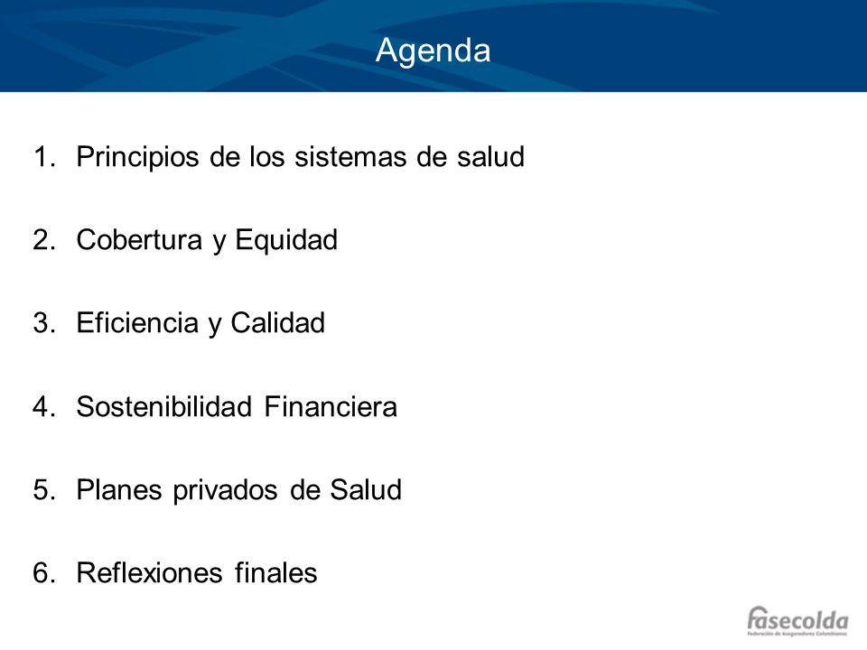 Agenda 1.Principios de los sistemas de salud 2.Cobertura y Equidad 3.Eficiencia y Calidad 4.Sostenibilidad Financiera 5.Planes privados de Salud 6.Ref