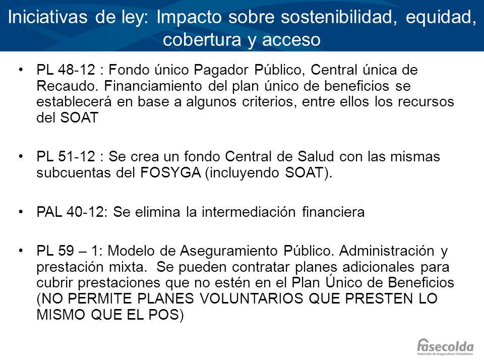 Iniciativas de ley: Impacto sobre sostenibilidad, equidad, cobertura y acceso PL 48-12 : Fondo único Pagador Público, Central única de Recaudo. Financ
