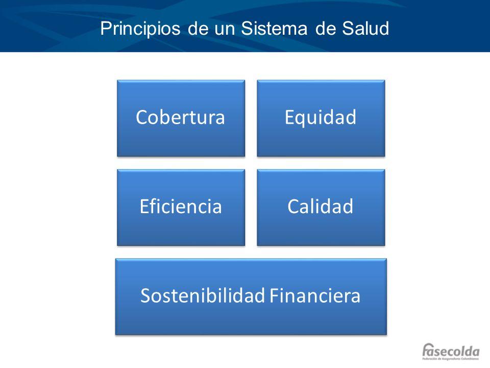 Principios de un Sistema de Salud Cobertura.