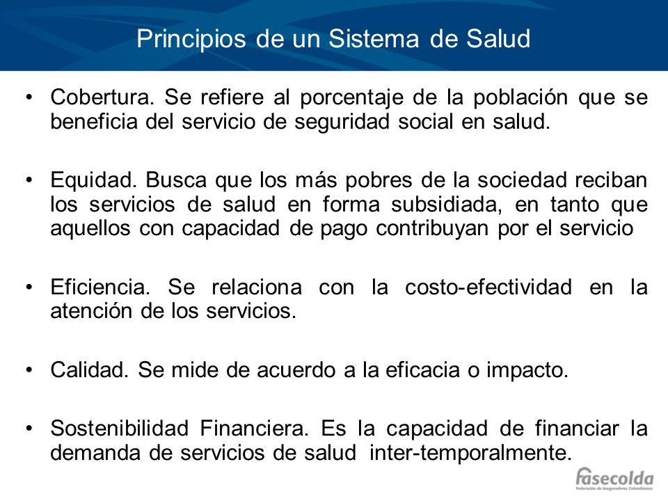 Principios de un Sistema de Salud Cobertura. Se refiere al porcentaje de la población que se beneficia del servicio de seguridad social en salud. Equi