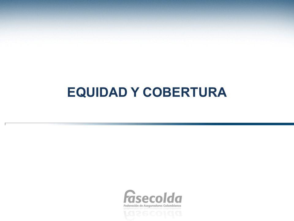 Aumento en Cobertura –27 millones de personas en el 2002 y 44 millones de personas en el 2012 (96% de la población colombiana) Fuente: Ministerio de Salud.