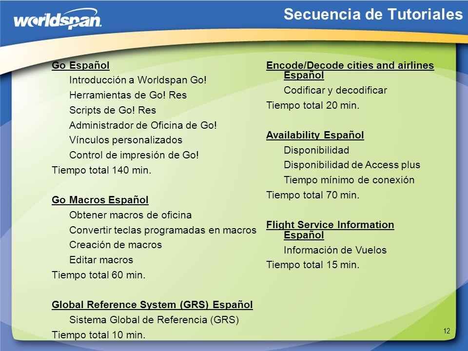 12 Secuencia de Tutoriales Go Español Introducción a Worldspan Go! Herramientas de Go! Res Scripts de Go! Res Administrador de Oficina de Go! Vínculos