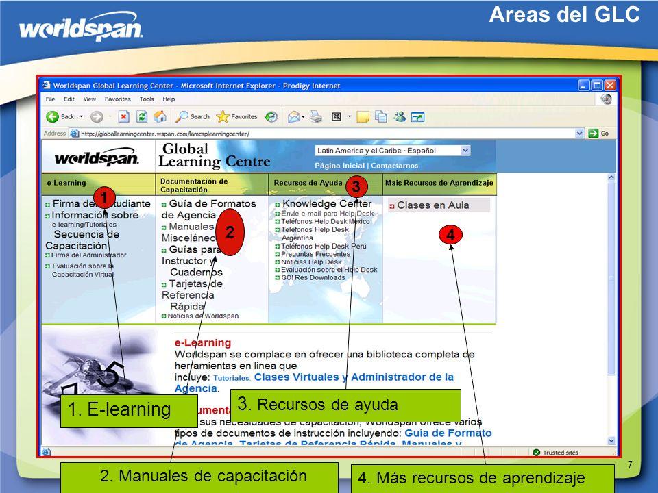 7 Areas del GLC 2 2. Manuales de capacitación 1 1. E-learning 3 3. Recursos de ayuda 4 4. Más recursos de aprendizaje