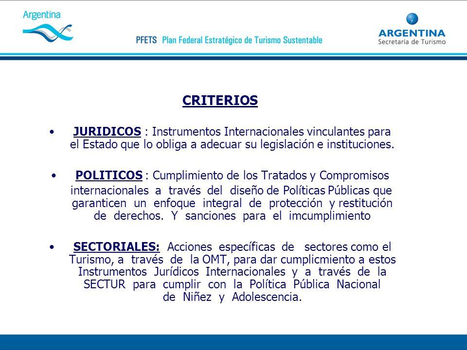 CRITERIOS JURIDICOS : Instrumentos Internacionales vinculantes para el Estado que lo obliga a adecuar su legislación e instituciones. POLITICOS : Cump