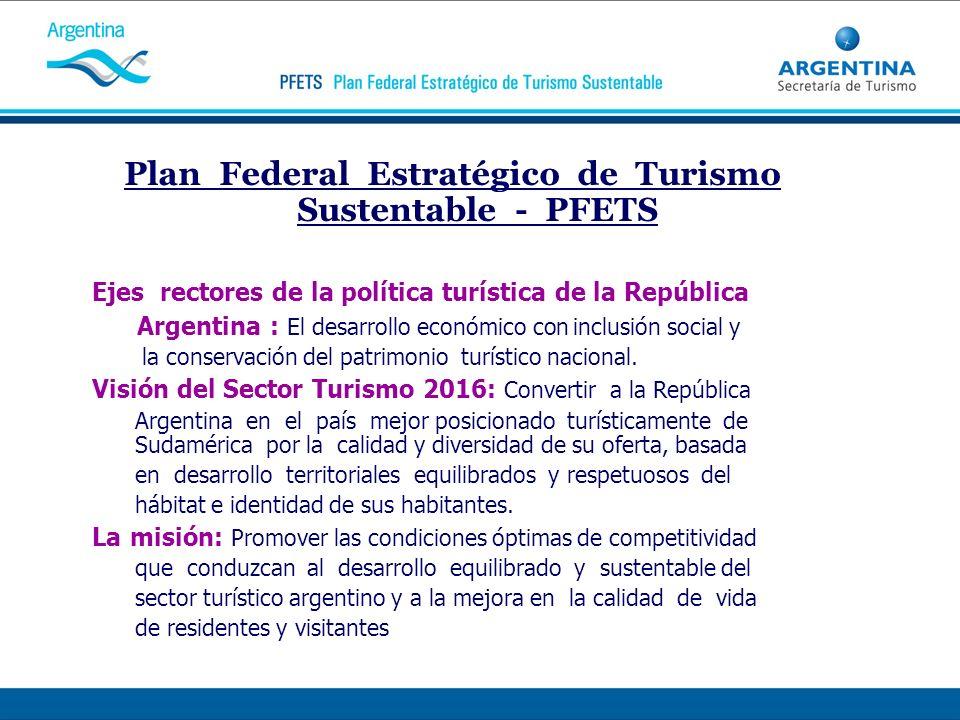 Plan Federal Estratégico de Turismo Sustentable - PFETS Ejes rectores de la política turística de la República Argentina : El desarrollo económico con