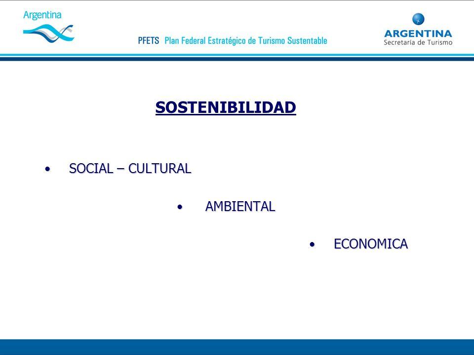 SOSTENIBILIDAD SOCIAL – CULTURALSOCIAL – CULTURAL AMBIENTAL AMBIENTAL ECONOMICAECONOMICA