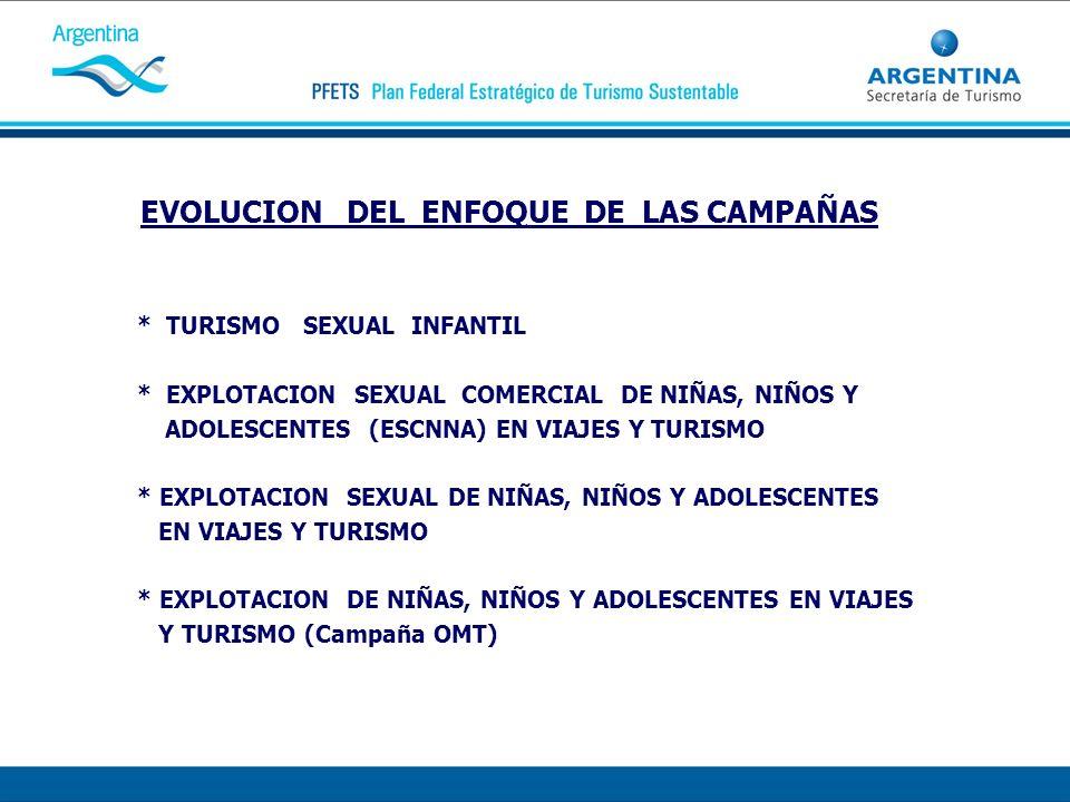 EVOLUCION DEL ENFOQUE DE LAS CAMPAÑAS * TURISMO SEXUAL INFANTIL * EXPLOTACION SEXUAL COMERCIAL DE NIÑAS, NIÑOS Y ADOLESCENTES (ESCNNA) EN VIAJES Y TUR