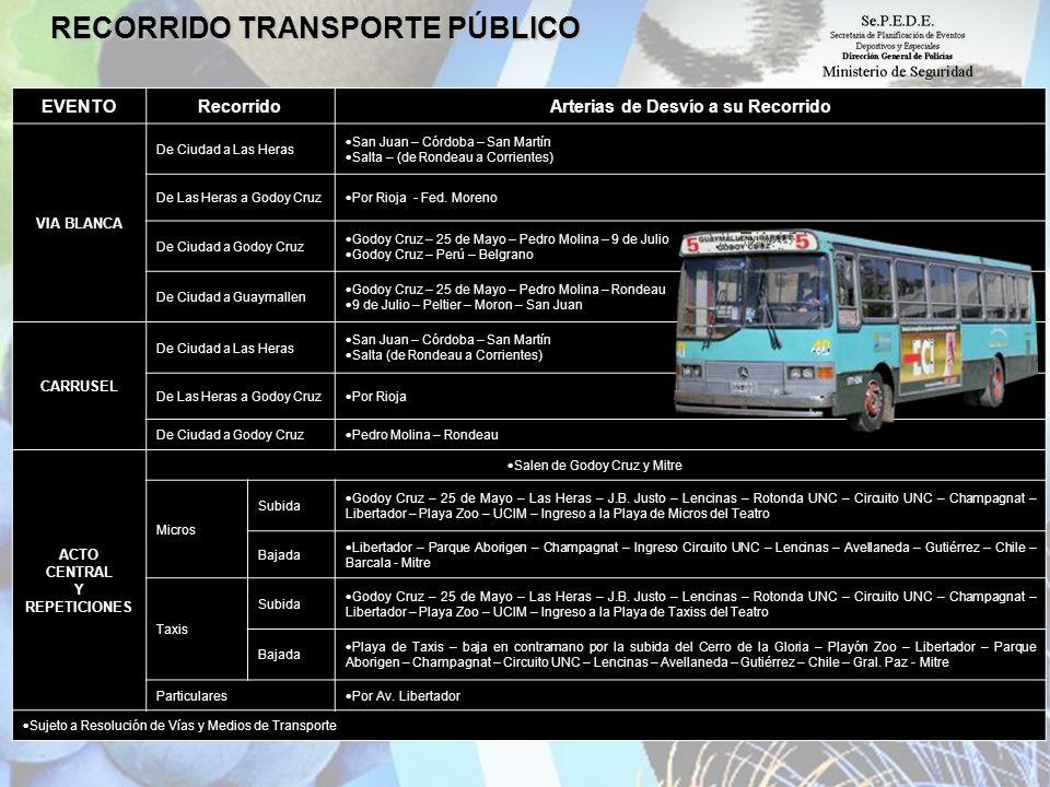 EVENTORecorridoArterias de Desvío a su Recorrido VIA BLANCA De Ciudad a Las Heras San Juan – Córdoba – San Martín Salta – (de Rondeau a Corrientes) De
