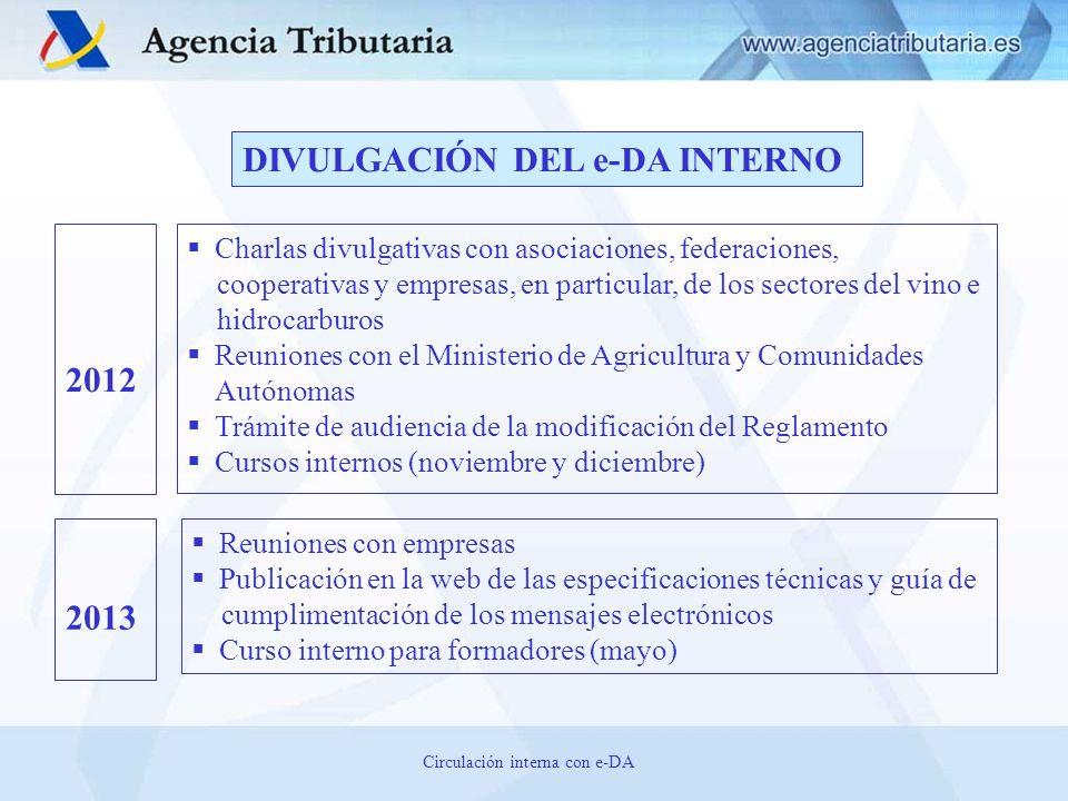 DIVULGACIÓN DEL e-DA INTERNO 2012 Charlas divulgativas con asociaciones, federaciones, cooperativas y empresas, en particular, de los sectores del vin