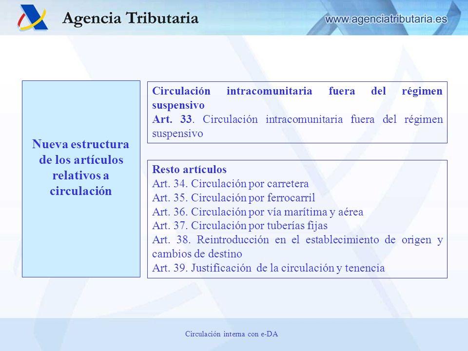 Nueva estructura de los artículos relativos a circulación Circulación intracomunitaria fuera del régimen suspensivo Art. 33. Circulación intracomunita