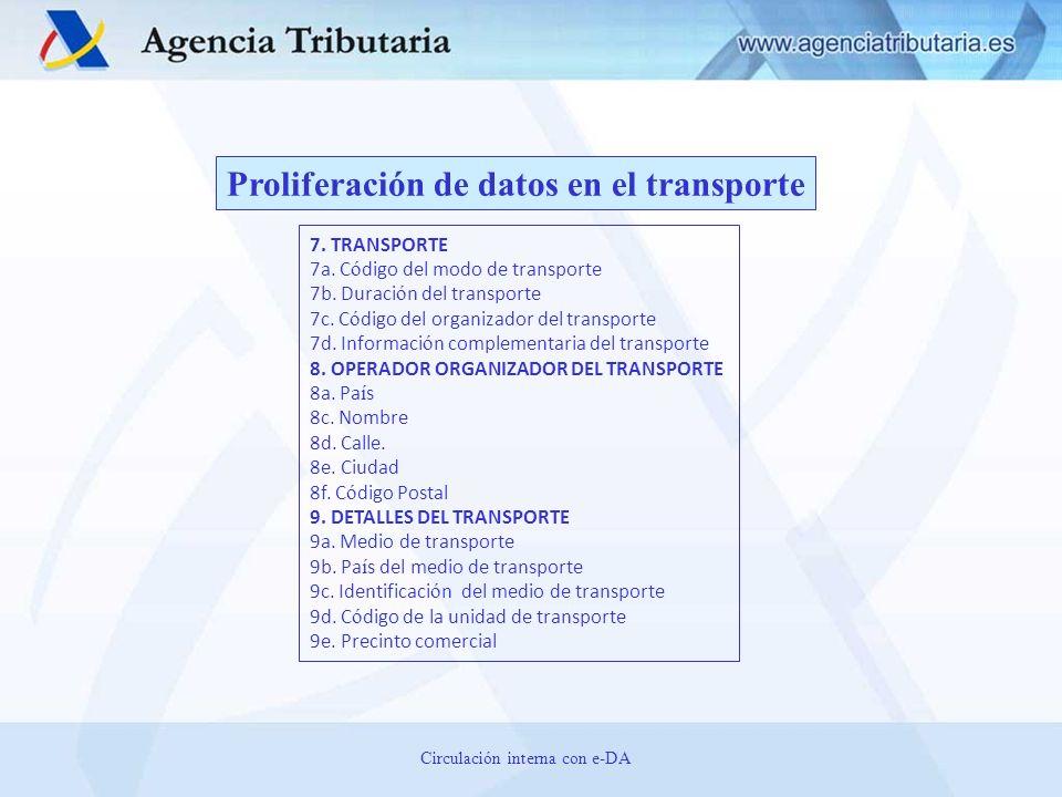 Proliferación de datos en el transporte 7. TRANSPORTE 7a. C ó digo del modo de transporte 7b. Duraci ó n del transporte 7c. C ó digo del organizador d