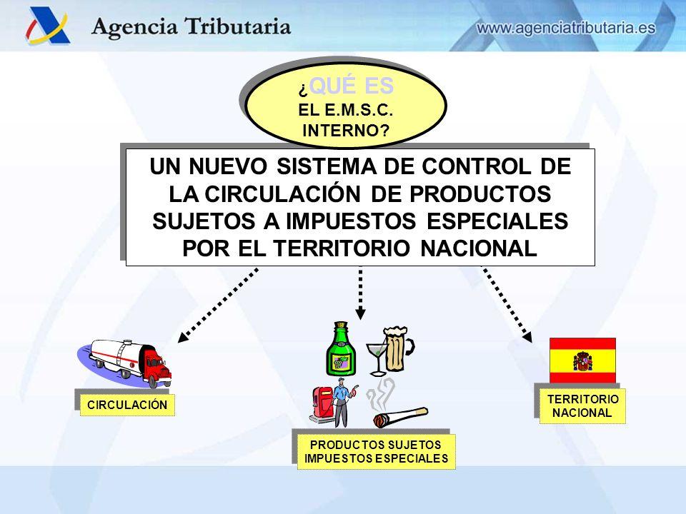 CIRCULACIÓN PRODUCTOS SUJETOS IMPUESTOS ESPECIALES PRODUCTOS SUJETOS IMPUESTOS ESPECIALES TERRITORIO NACIONAL TERRITORIO NACIONAL UN NUEVO SISTEMA DE