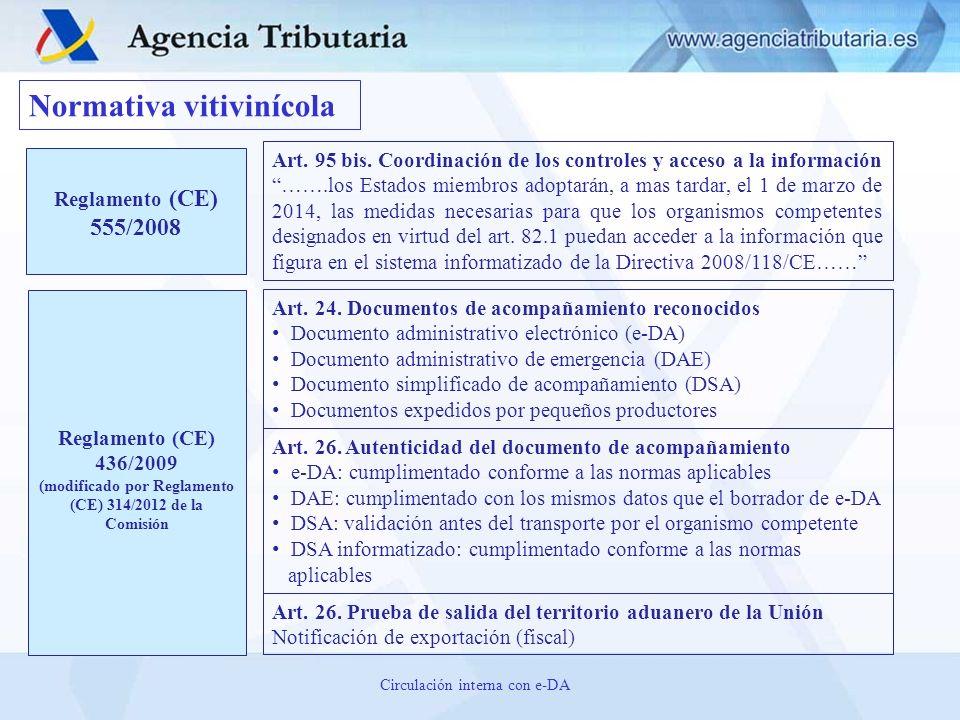 Reglamento (CE) 555/2008 Reglamento (CE) 436/2009 (modificado por Reglamento (CE) 314/2012 de la Comisión Art. 95 bis. Coordinación de los controles y