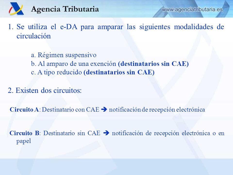 1.Se utiliza el e-DA para amparar las siguientes modalidades de circulación a. Régimen suspensivo b. Al amparo de una exención (destinatarios sin CAE)