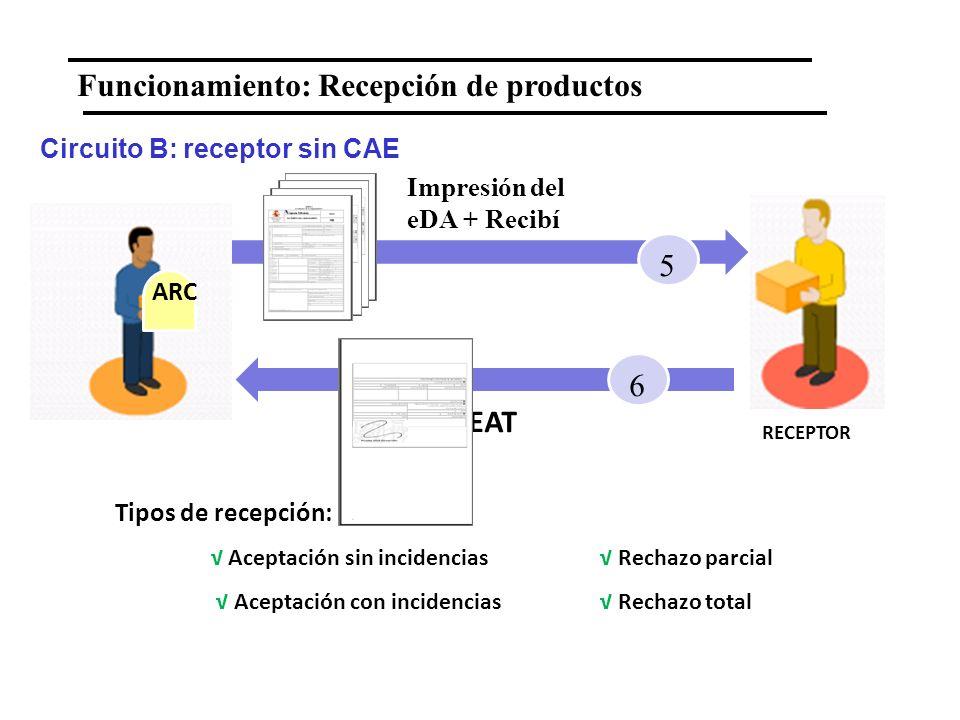 EXPEDIDOR RECEPTOR AEAT ARC Funcionamiento: Recepción de productos Tipos de recepción: Aceptación sin incidencias Rechazo parcial Aceptación con incid